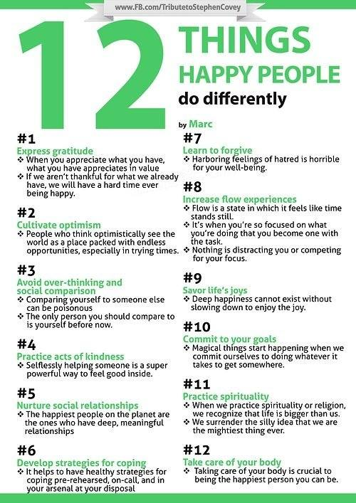 inspiring quote 12 things happy people do